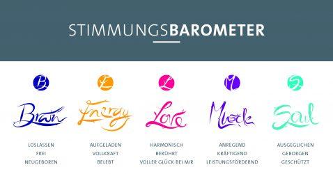 GAS_F_SPA_Forshofalm_1115_Stimmungsbarometer_Ausschnitt_2